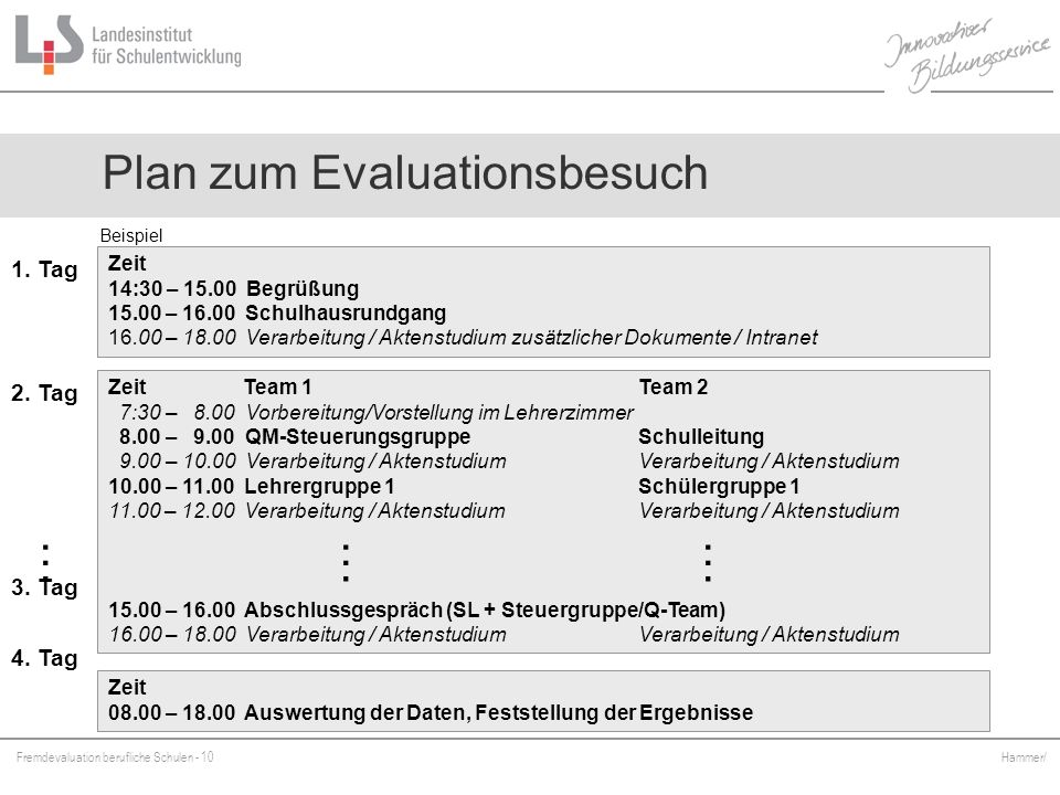 Plan zum Evaluationsbesuch