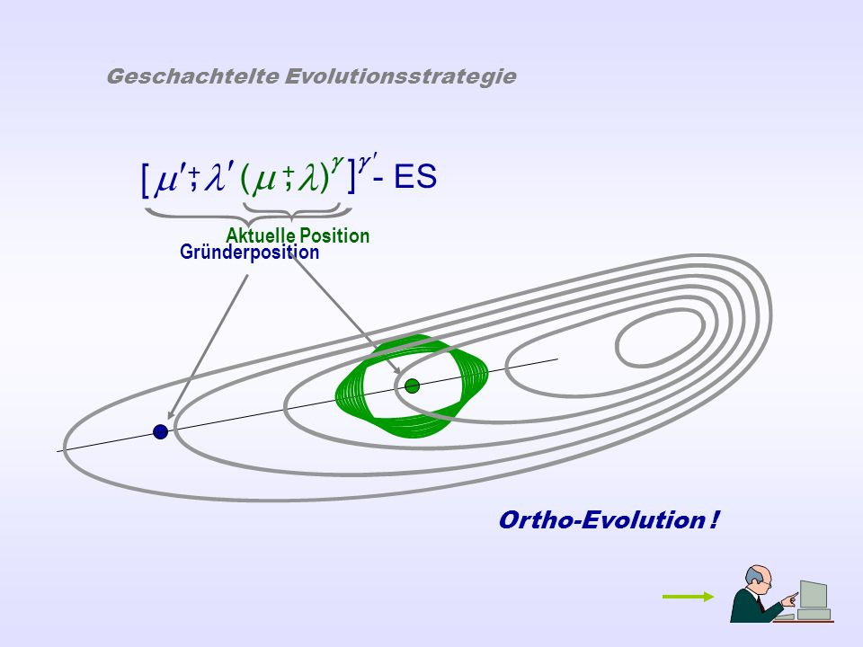 , , [ m   ] m l l ( ) - ES  g g + + Ortho-Evolution !