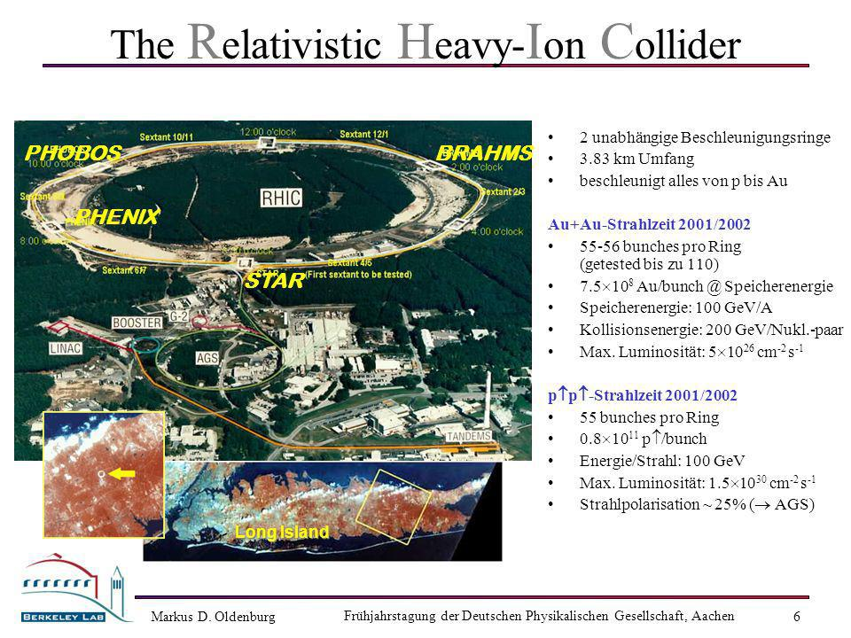The Relativistic Heavy-Ion Collider