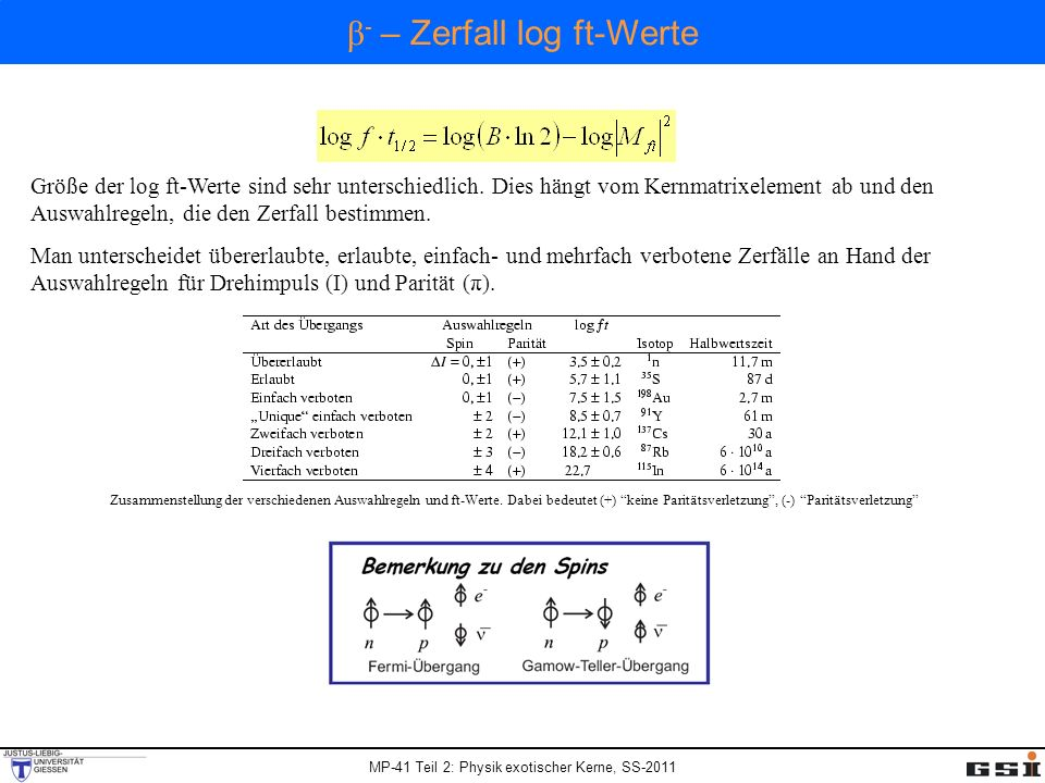 β- – Zerfall log ft-Werte