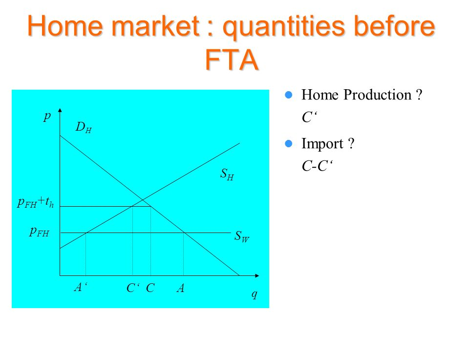 Home market : quantities before FTA