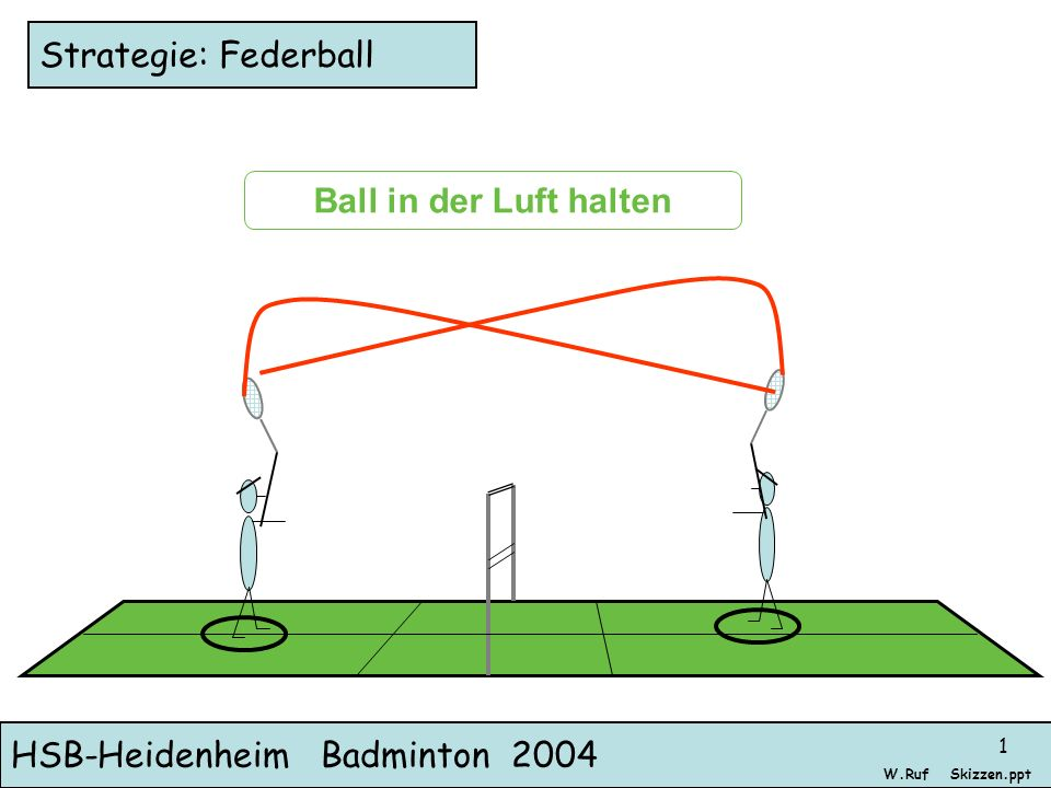 Strategie: Federball Ball in der Luft halten
