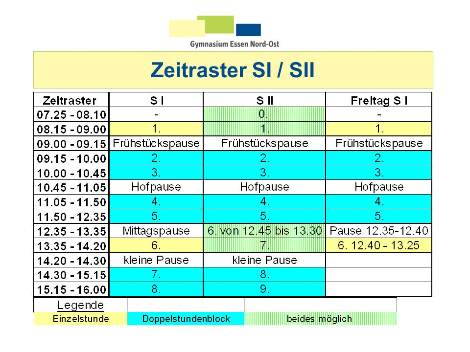 Zeitraster SI / SII