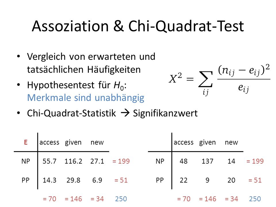 Assoziation & Chi-Quadrat-Test