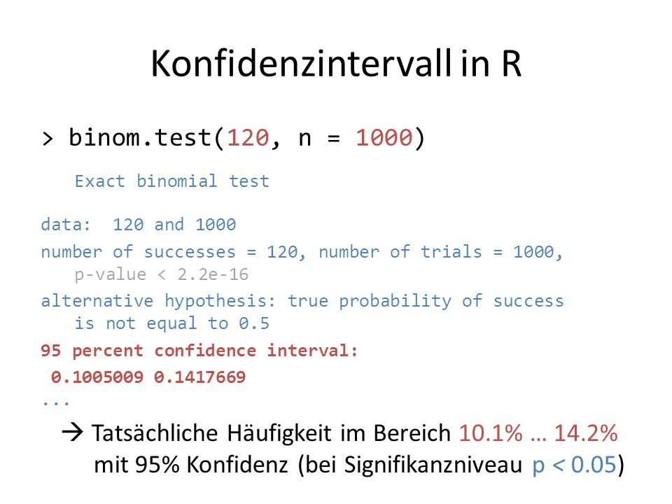 Konfidenzintervall in R