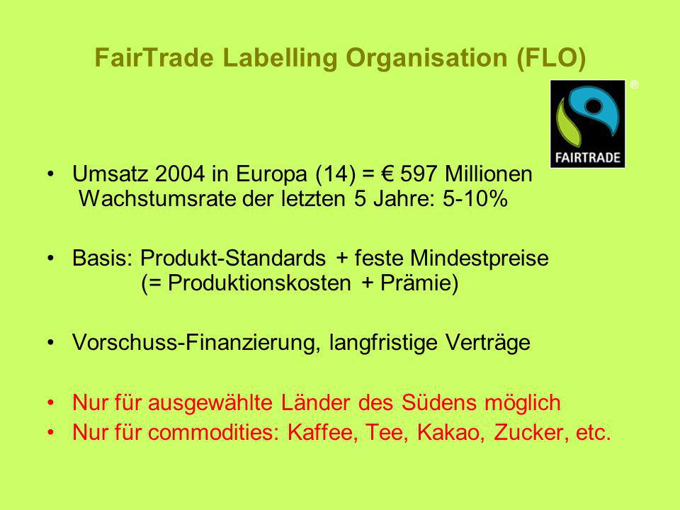 FairTrade Labelling Organisation (FLO)
