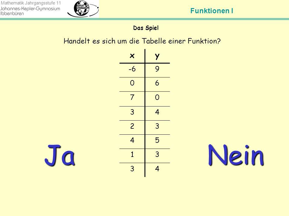 Nett Mathe Wort Problem Einer Tabelle Für Klasse 2 Zeitgenössisch ...
