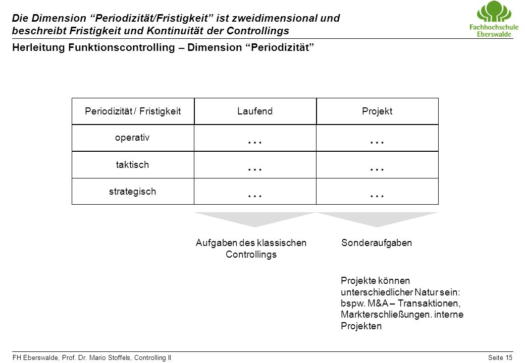 Herleitung Funktionscontrolling – Dimension Periodizität