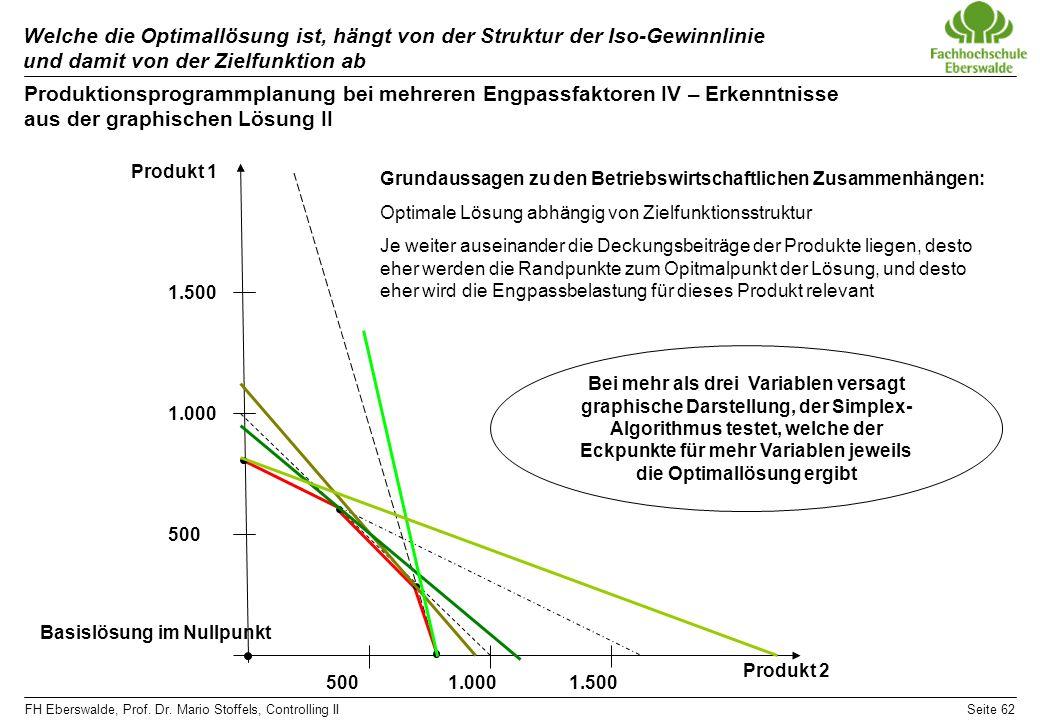 Großartig Die Grafische Darstellung Absolutwert Ungleichheiten In ...