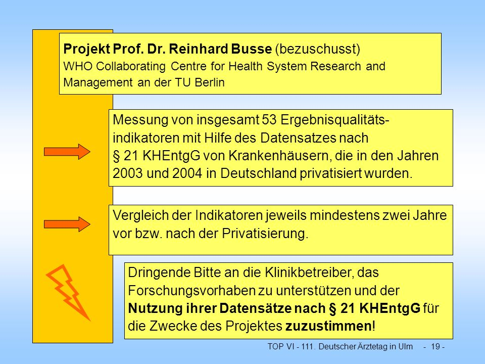Projekt Prof. Dr. Reinhard Busse (bezuschusst) WHO Collaborating Centre for Health System Research and Management an der TU Berlin