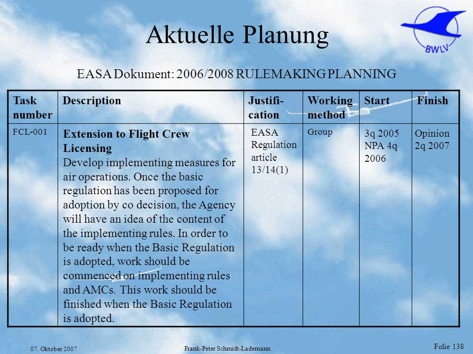 Aktuelle Planung EASA Dokument: 2006/2008 RULEMAKING PLANNING