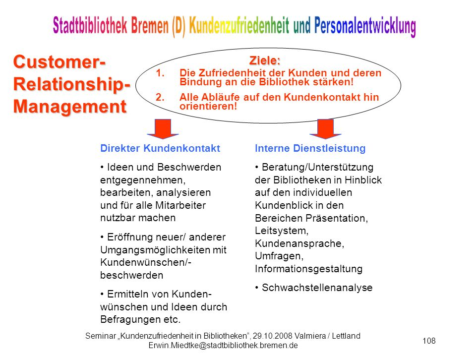 Customer- Relationship- Management