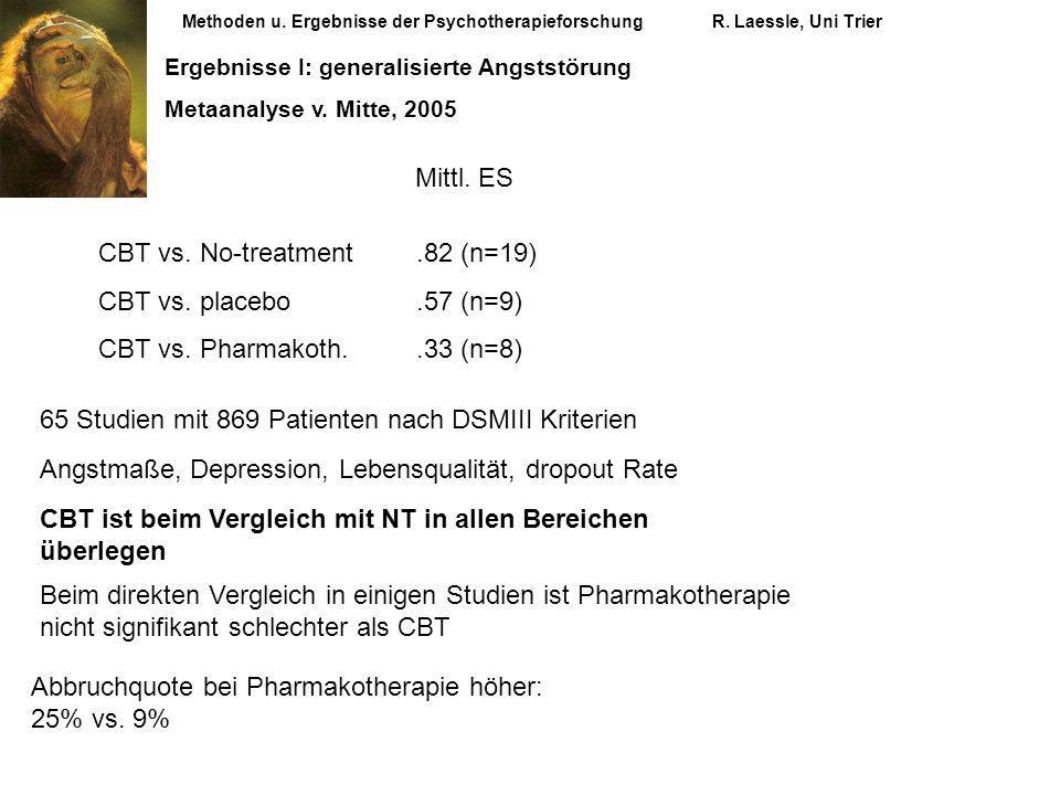 CBT vs. No-treatment .82 (n=19) CBT vs. placebo .57 (n=9)