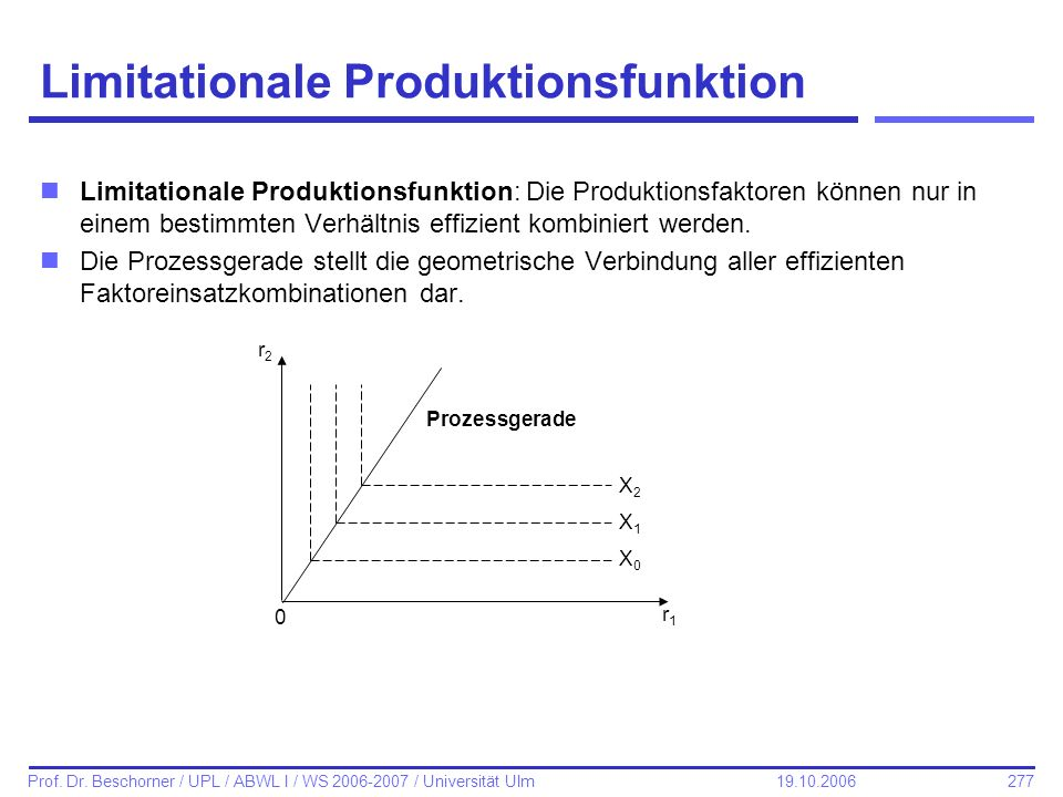 Limitationale Produktionsfunktion