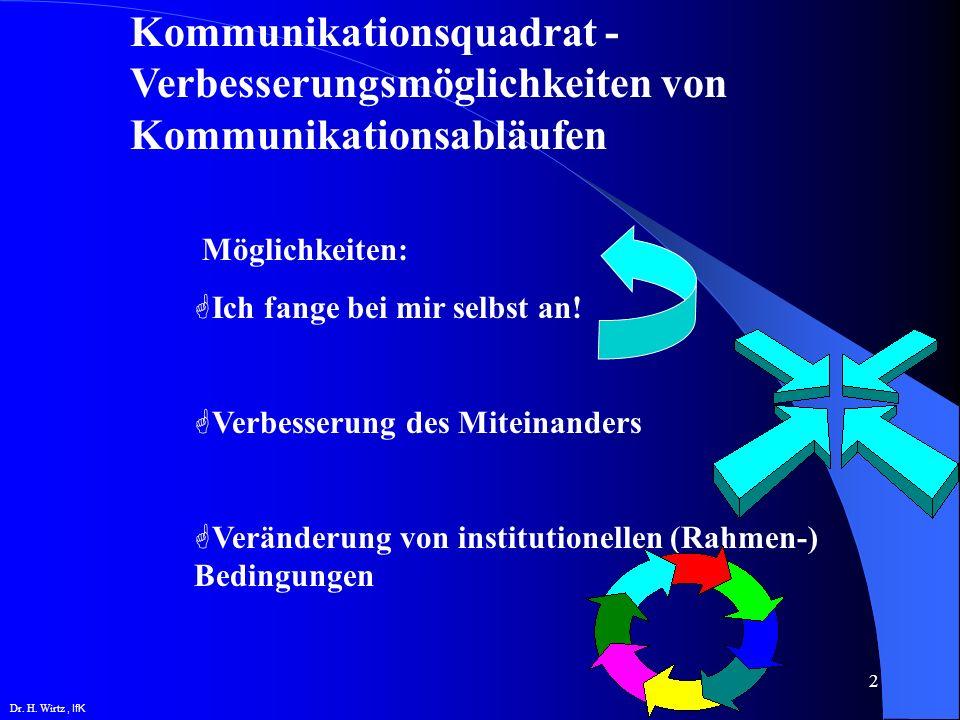 Kommunikationsquadrat - ppt herunterladen