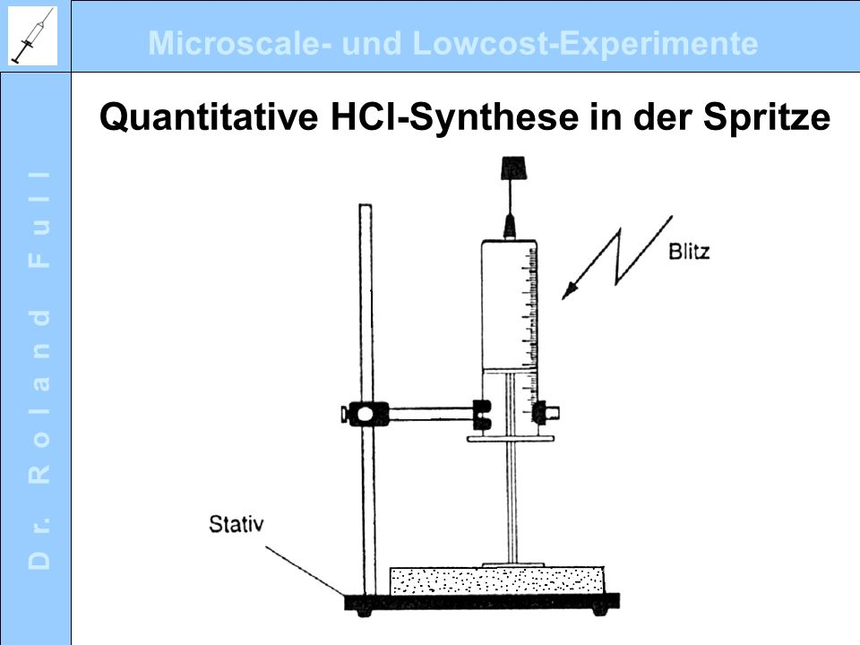 Quantitative HCl-Synthese in der Spritze