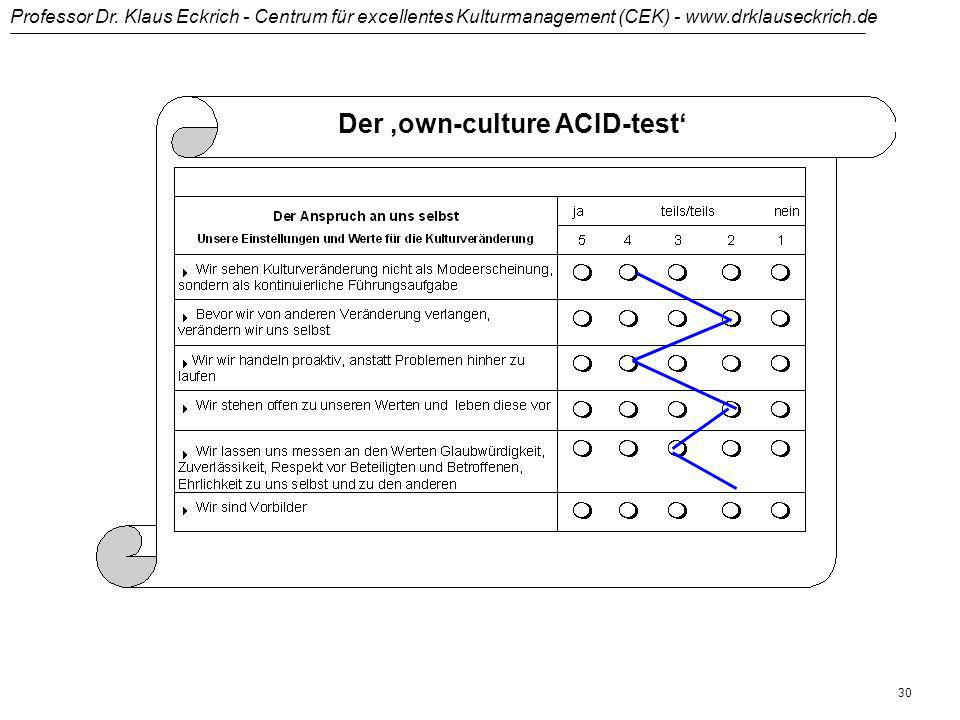 Der 'own-culture ACID-test'