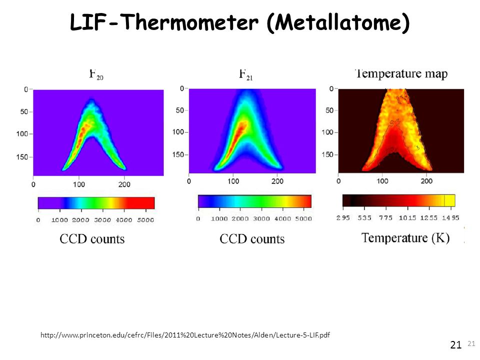LIF-Thermometer (Metallatome)