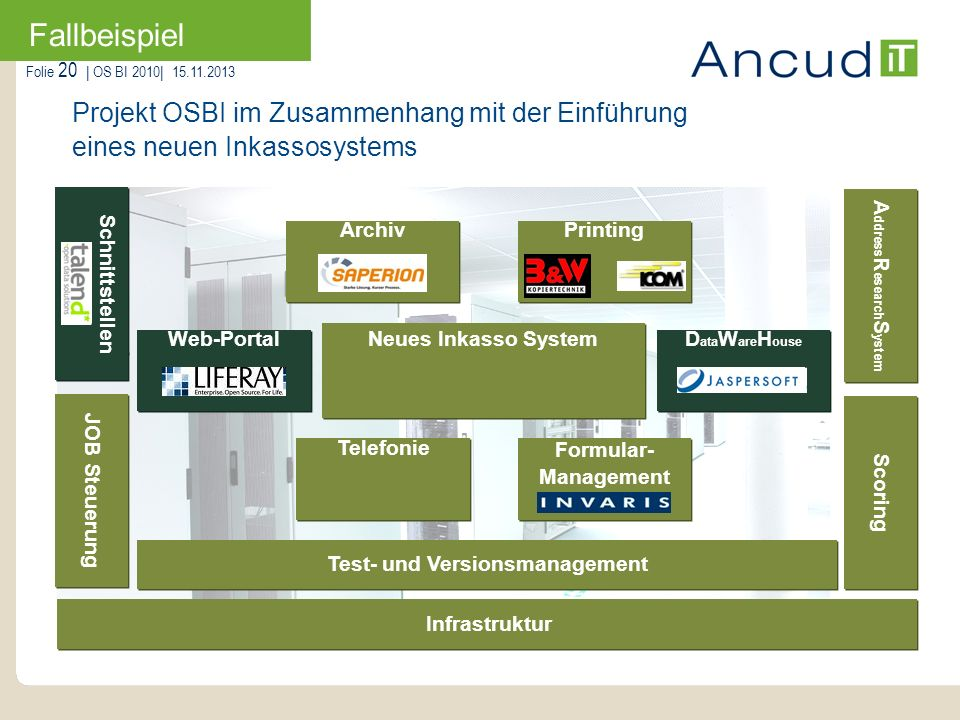 AddressResearchSystem Test- und Versionsmanagement