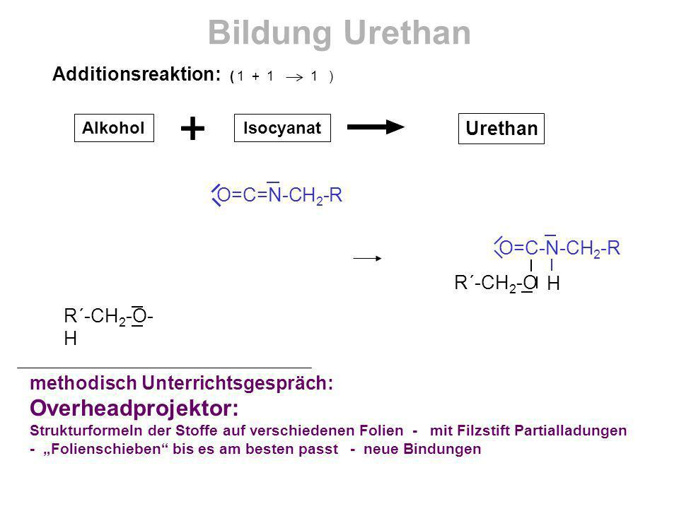 Bildung Urethan Overheadprojektor: Additionsreaktion: ( )