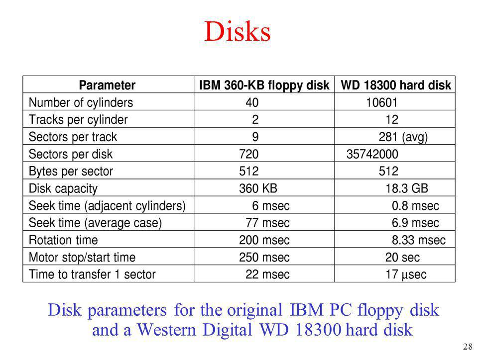 Disks Disk parameters for the original IBM PC floppy disk and a Western Digital WD hard disk