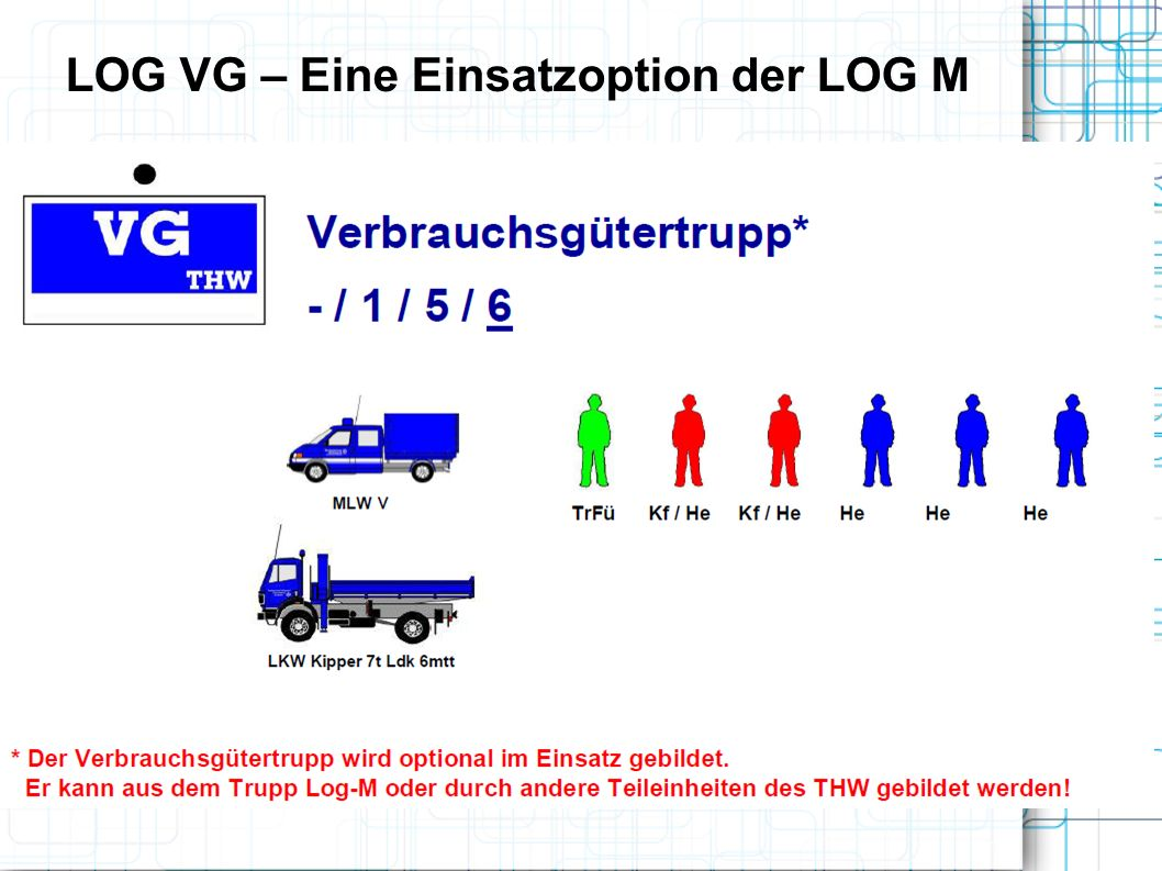 LOG VG – Eine Einsatzoption der LOG M