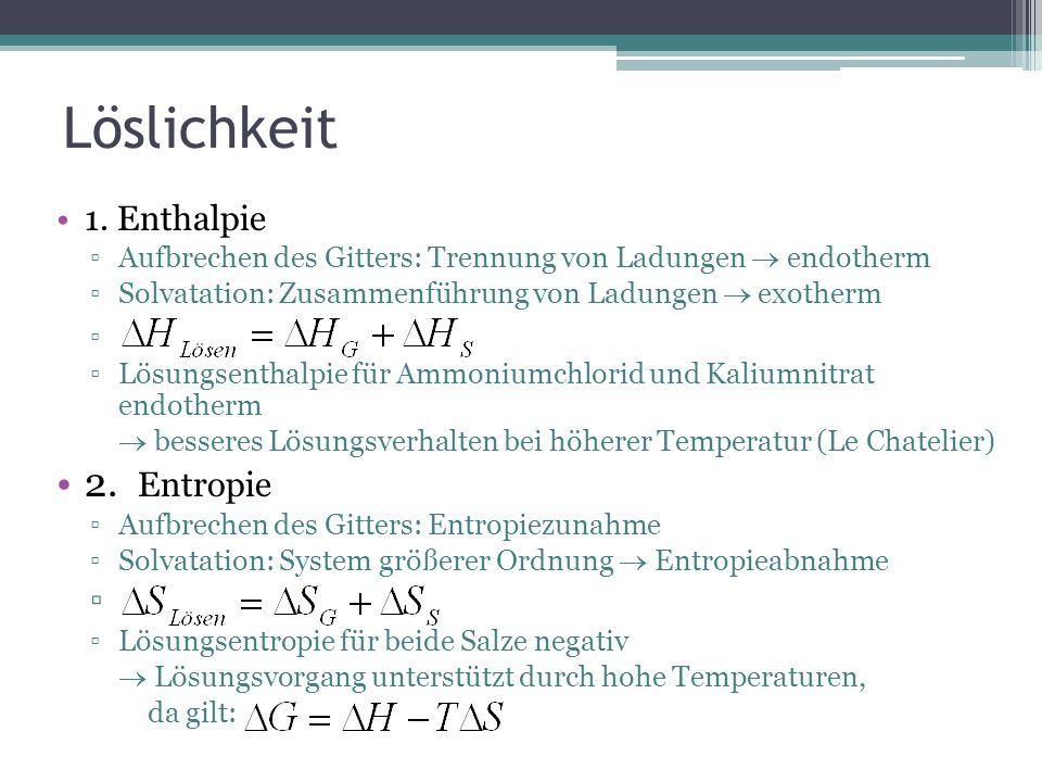 Niedlich Freie Enthalpie Arbeitsblatt Zeitgenössisch - Super Lehrer ...