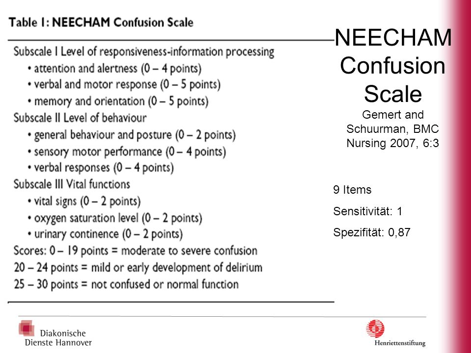 NEECHAM Confusion Scale Gemert and Schuurman, BMC Nursing 2007, 6:3