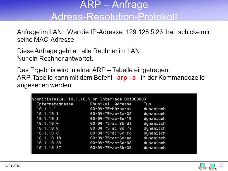 ARP – Anfrage Adress-Resolution-Protokoll
