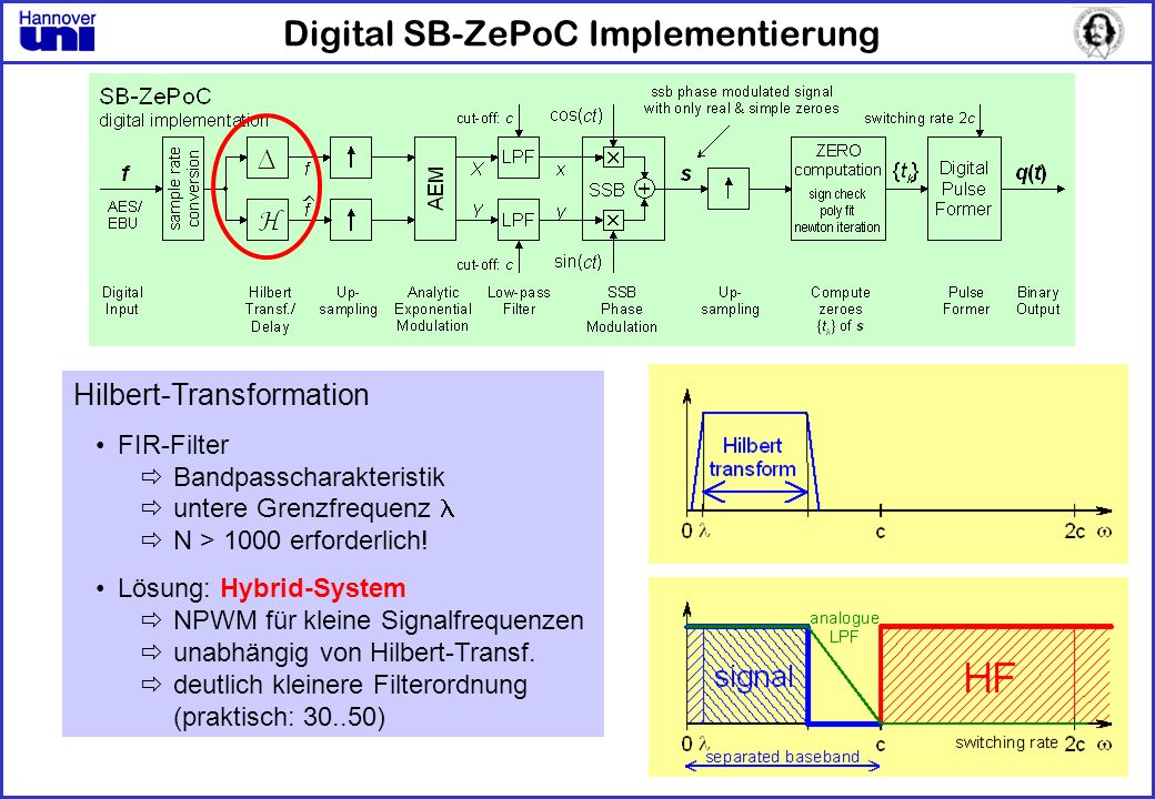 Digital SB-ZePoC Implementierung
