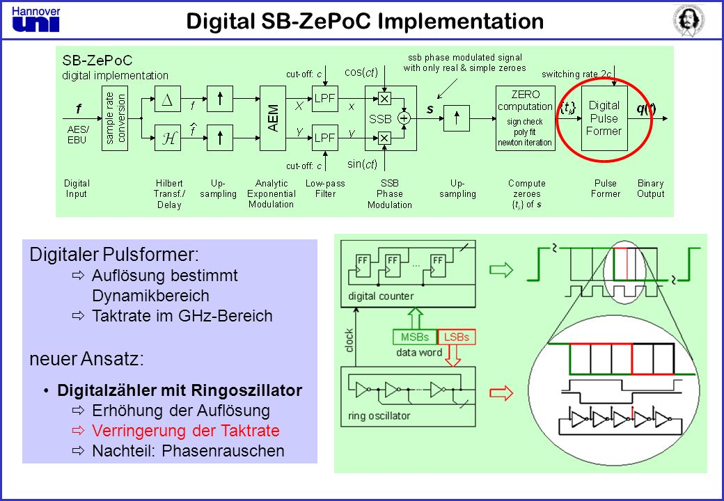 Digital SB-ZePoC Implementation