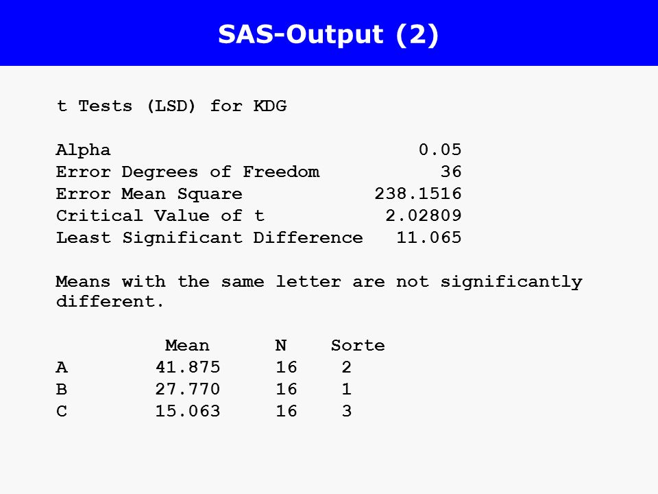 SAS-Output (2) t Tests (LSD) for KDG Alpha 0.05