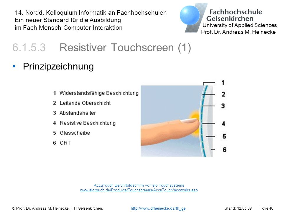Resistiver Touchscreen (1)