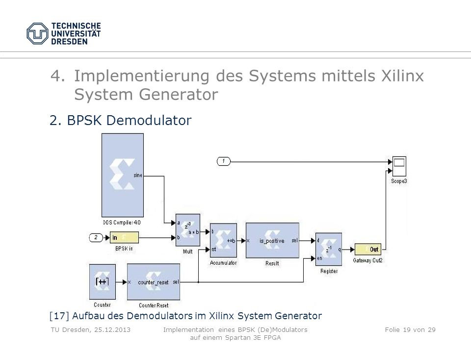 Implementierung des Systems mittels Xilinx System Generator