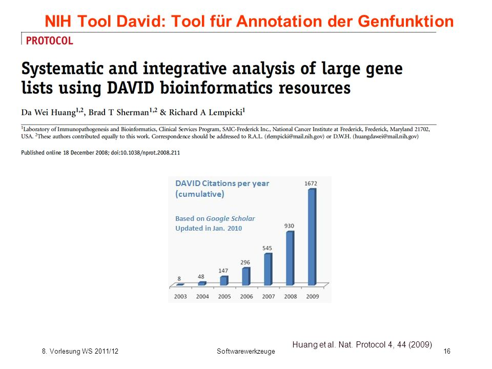 NIH Tool David: Tool für Annotation der Genfunktion