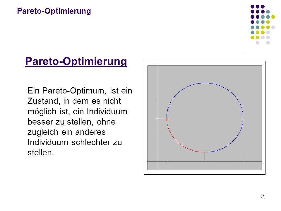 Pareto-Optimierung Pareto-Optimierung.