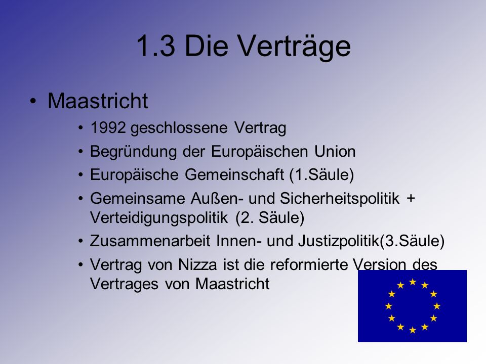 Die Europäische Union Von Alexandra Schmandt Julia Schaffer