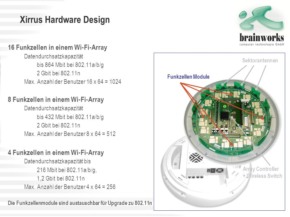 Xirrus Hardware Design