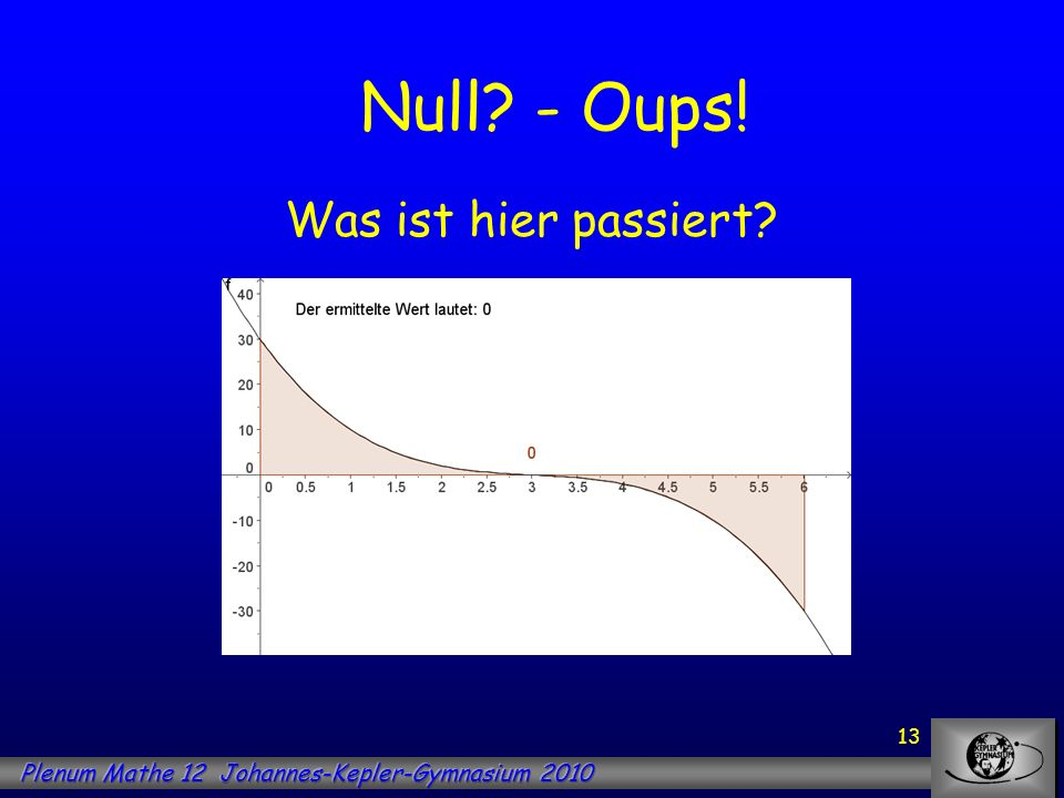 Null - Oups! Was ist hier passiert