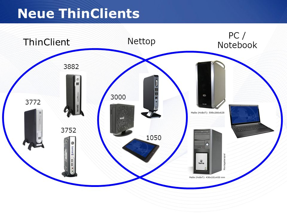 Neue ThinClients ThinClient PC / Notebook Nettop 3882 3000 3772 3752