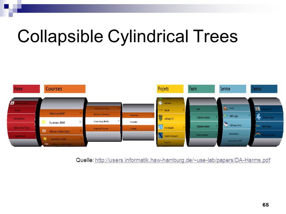 Collapsible Cylindrical Trees