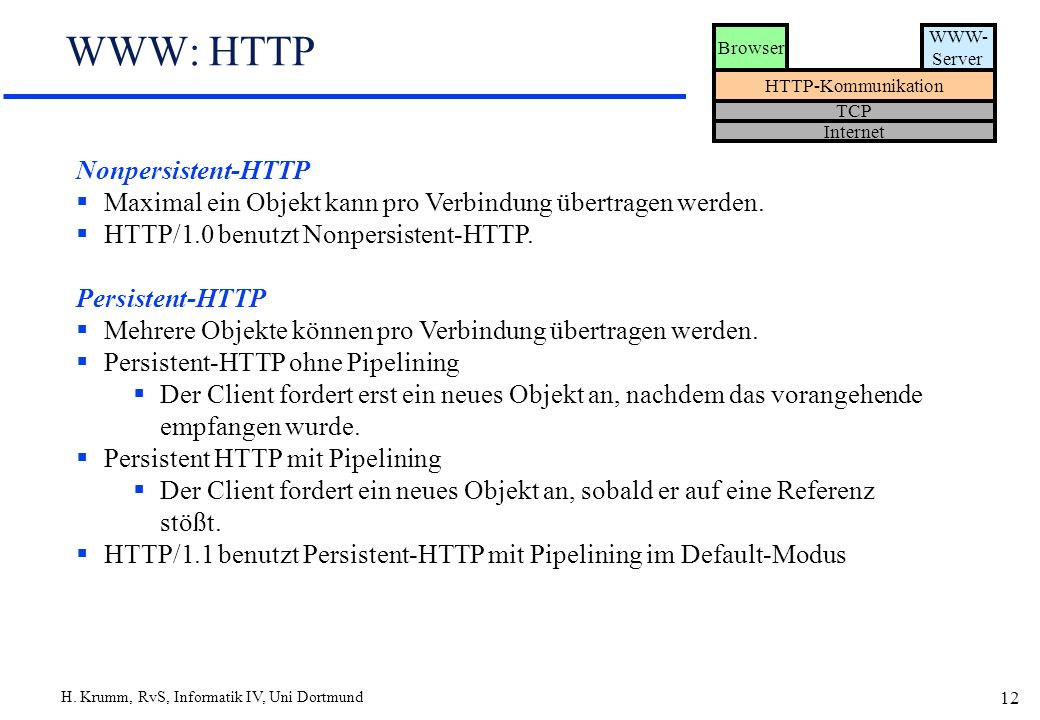 WWW: HTTP Nonpersistent-HTTP