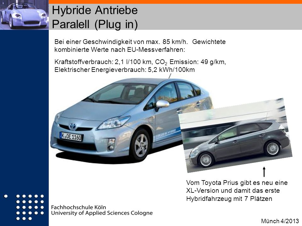 Hybride Antriebe Paralell (Plug in)