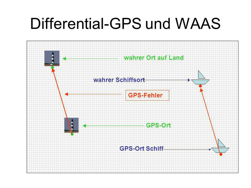 Differential-GPS und WAAS