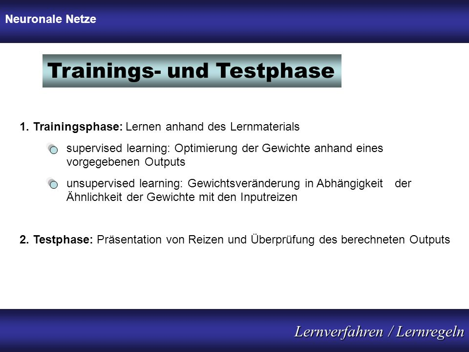 Trainings- und Testphase