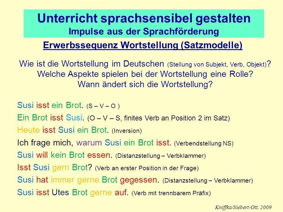 Unterricht sprachsensibel gestalten Impulse aus der Sprachförderung ...