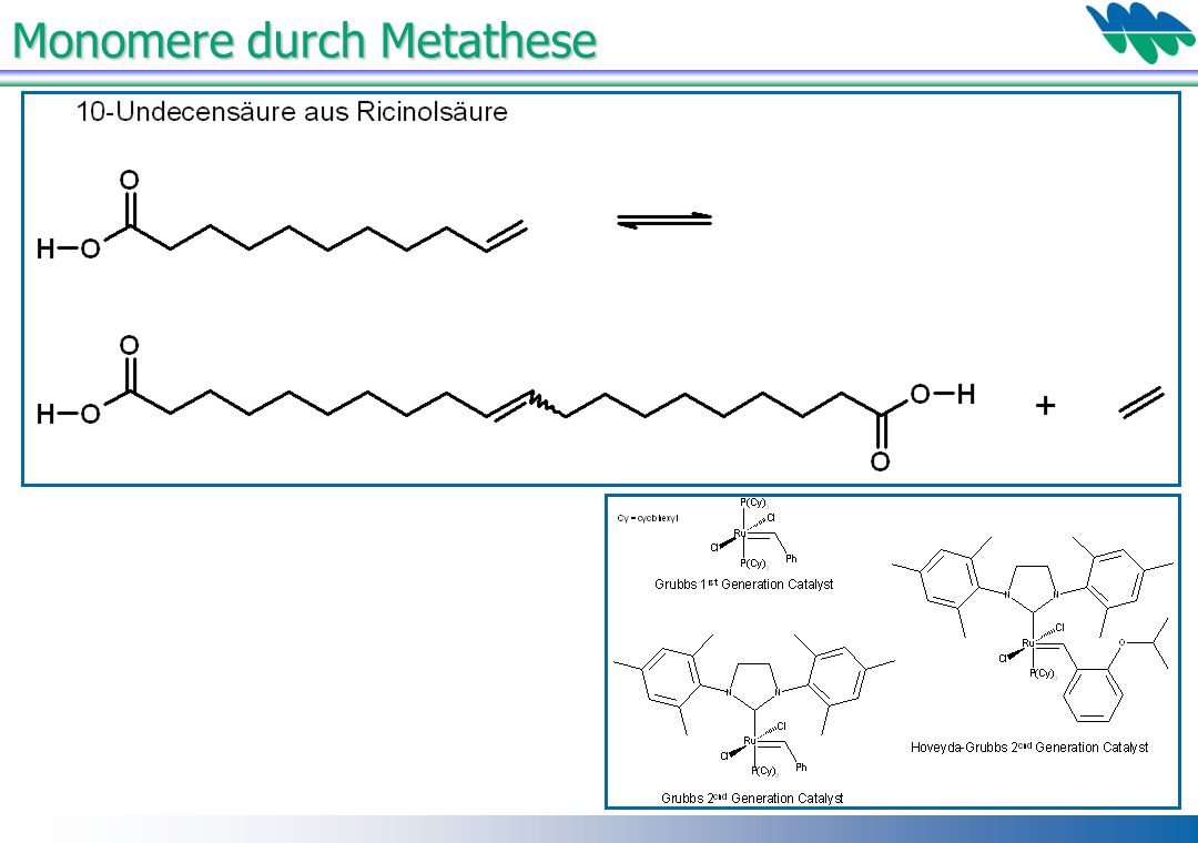 Monomere durch Metathese
