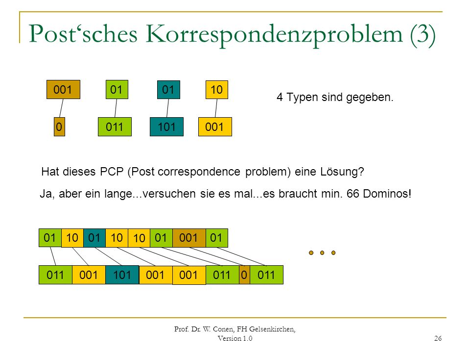 Post'sches Korrespondenzproblem (3)