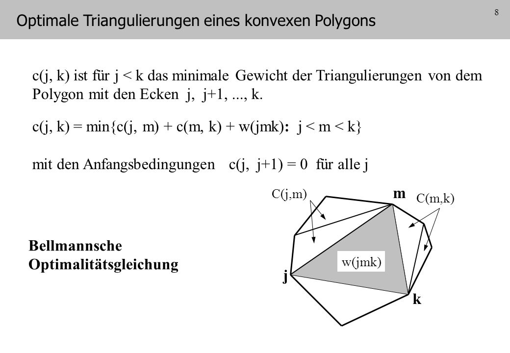 Optimale Triangulierungen eines konvexen Polygons
