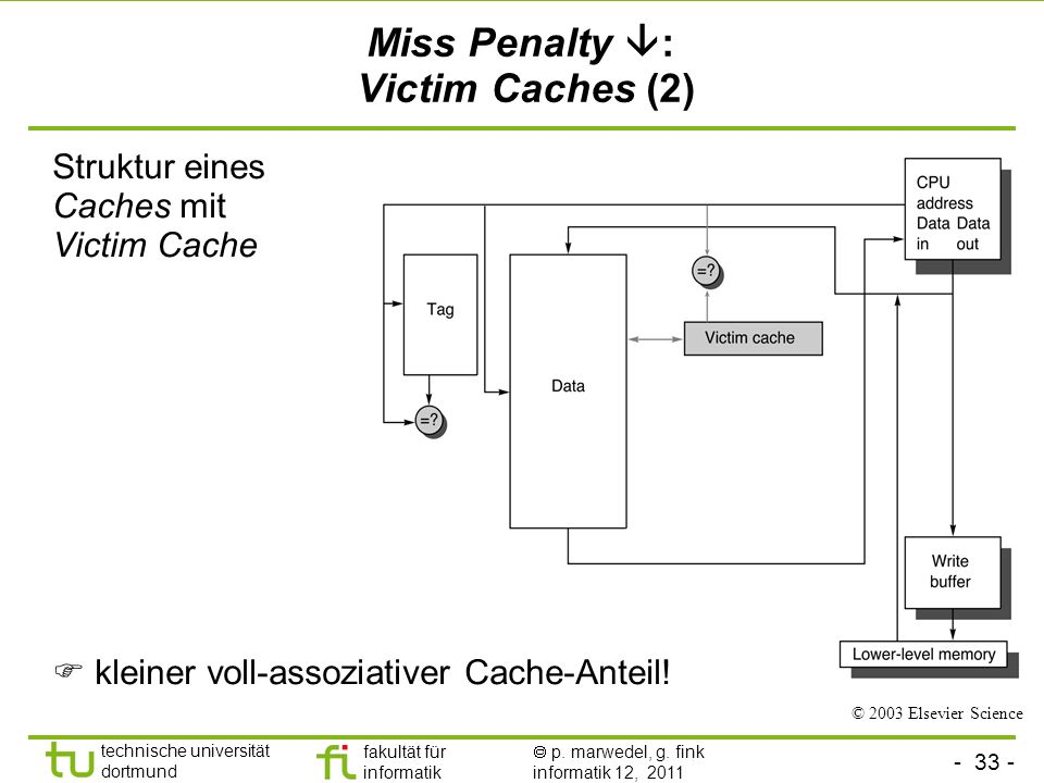 Miss Penalty : Victim Caches (2)